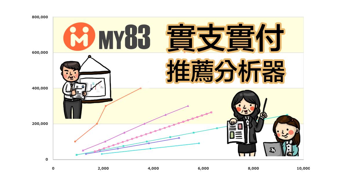史上第一次!保險費率大公開 - MY83 實支實付推薦分析器